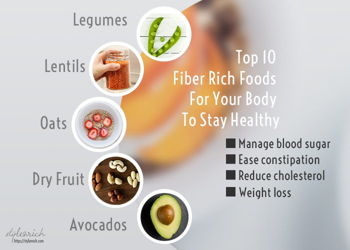 Top 10 Fiber Rich Foods for Healthy Body