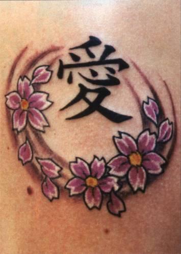 Chinese Tattoos Designs : chinese, tattoos, designs, Popular, Chinese, Tattoo, Designs, Styles