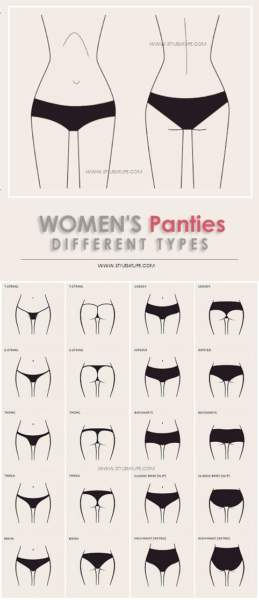 25 Different Types of Panties Collection for Women in 2019 ...