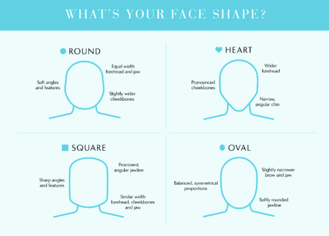 whats your face shape -cc