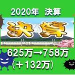 2020 決算 桃鉄 eyecatch