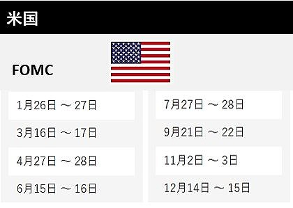 2021 FOMC schedule