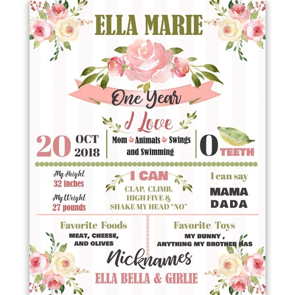 blush and pink floral milestone sign
