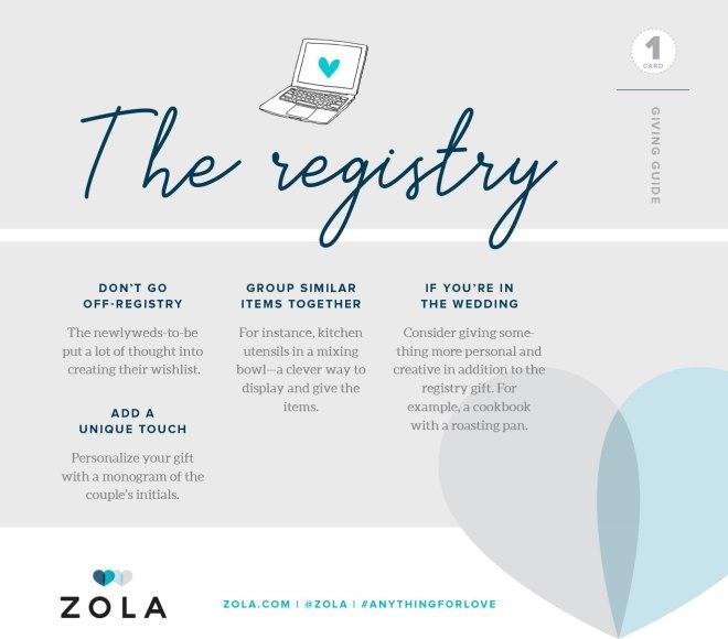 Zola Card 1 The Registry