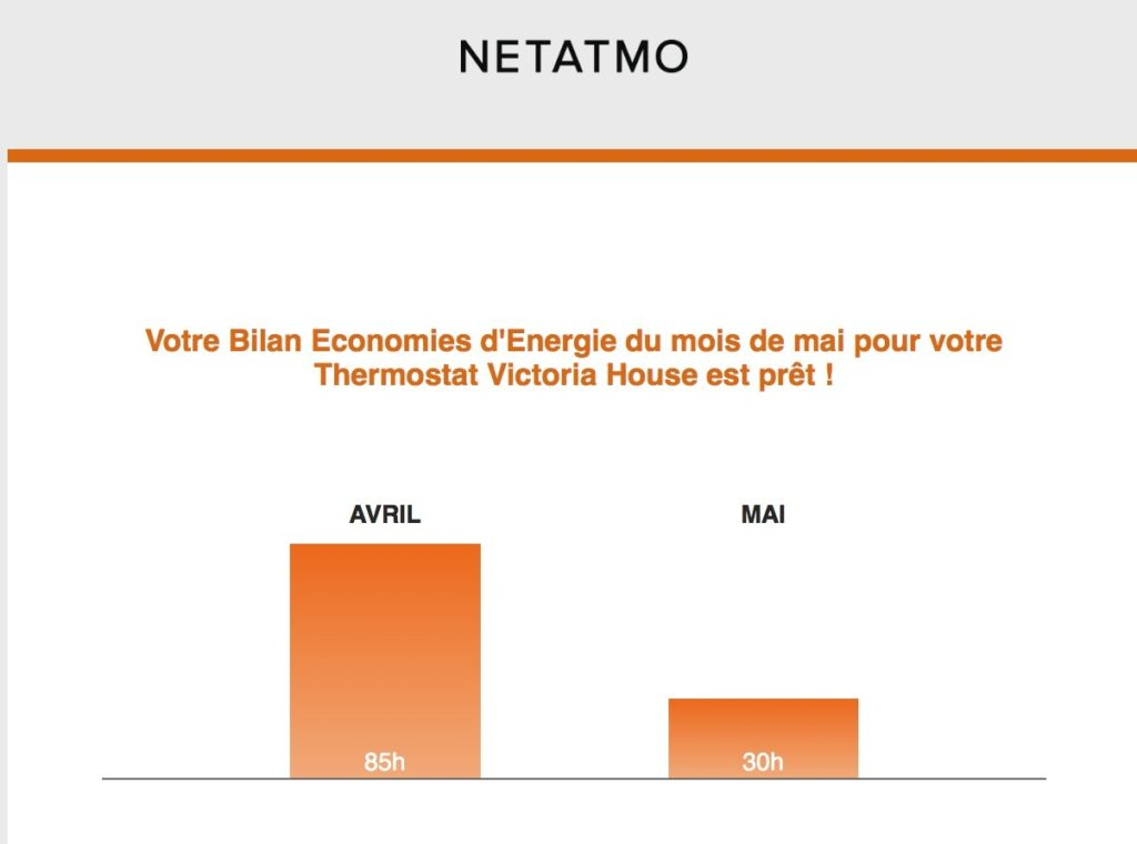 thermostat netatmo test consommation economie