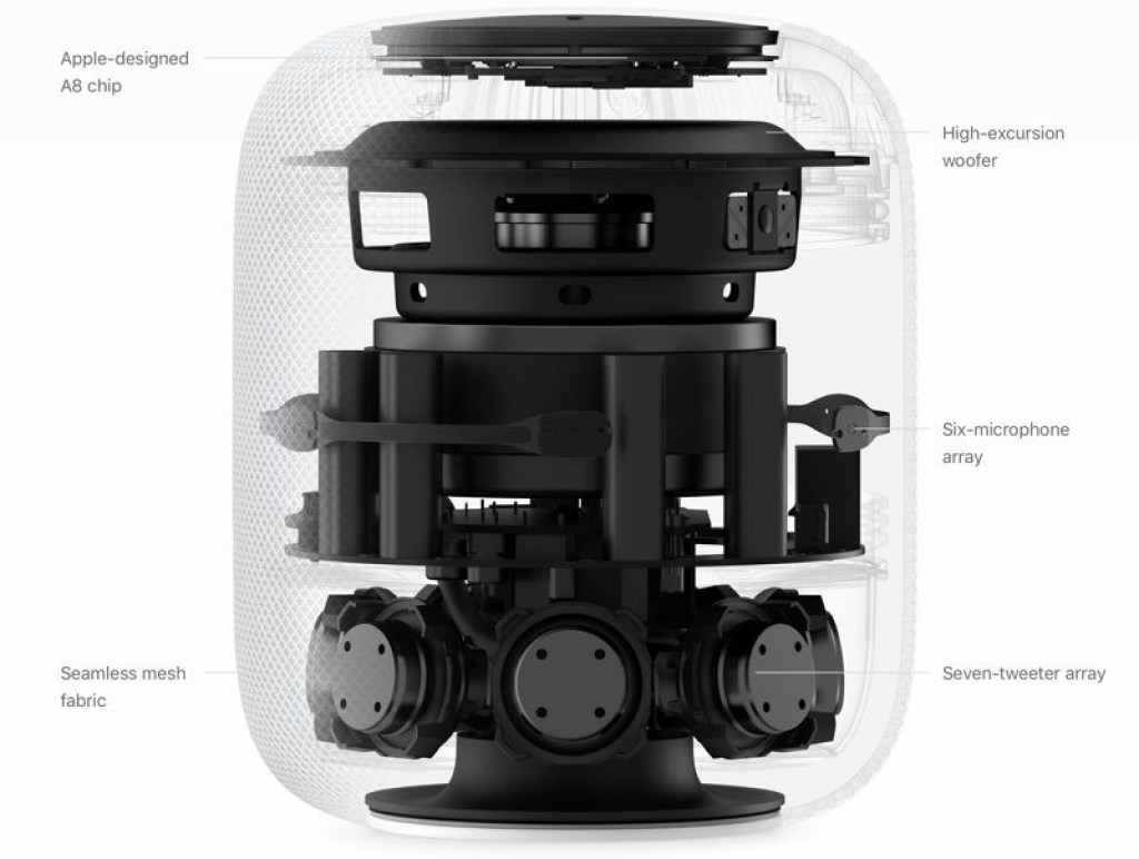 Apple homepod technologies coupe intérieure