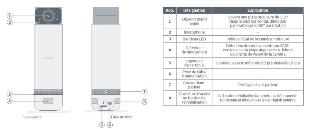Bosch smart home caméra intérieur 360 test avis design