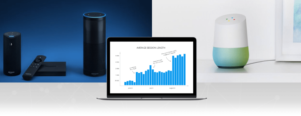 analyse utilisation assistant personnel vocal google home amazon alexa