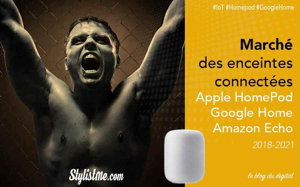 Part de marché Apple HomePod, Google Home, Amazon Echo 2018-2021