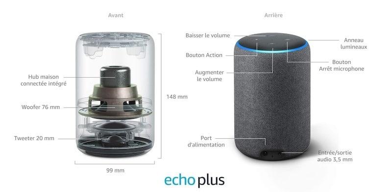 Amazon Echo plus avis test design caractéristiques