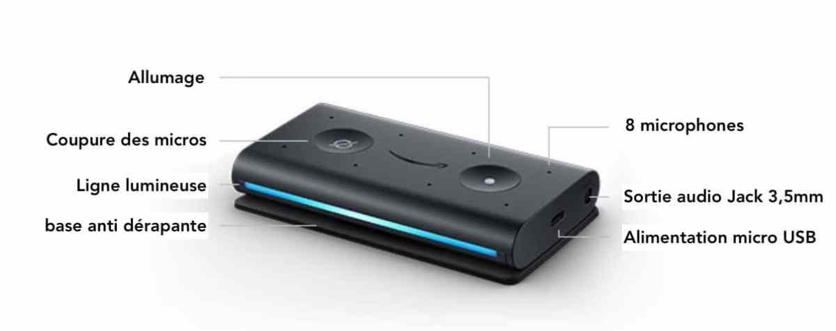 Amazon Echo Auto prix avis test prises connexion