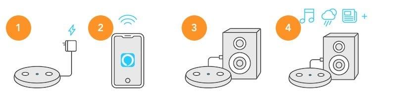 Amazon Echo Input guide installation