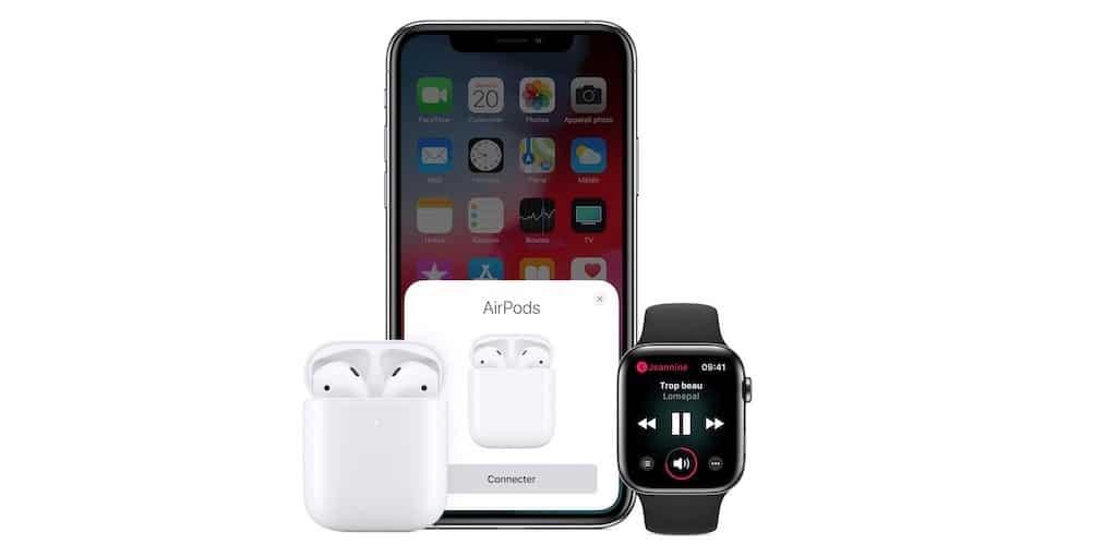 AirPods 2 compatible iPhone, iPad,Apple Watch, MacBook