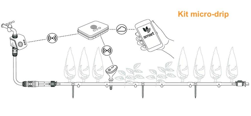 arrosage automatique connecté Gardena Kit micro drip