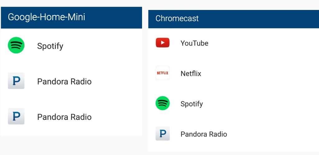 Google Wifi options cachées astuces