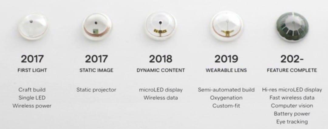 Mojo Lens évolutions lentilles contact connectées