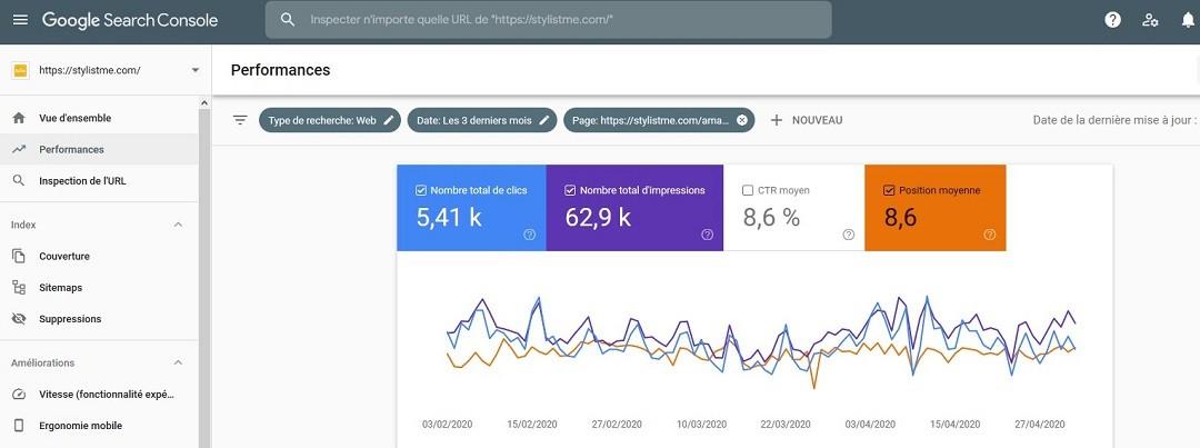 6 techniques faciles pour gagner des positions sur Google (SEO) : Suivi position avec Google Search Console