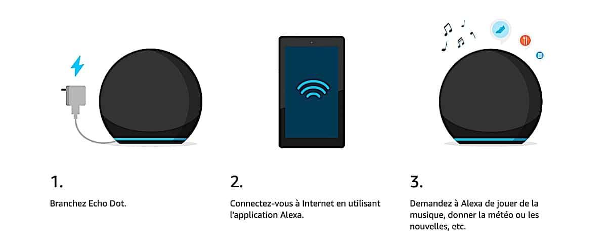 configuration Echo Dot 4 Amazon