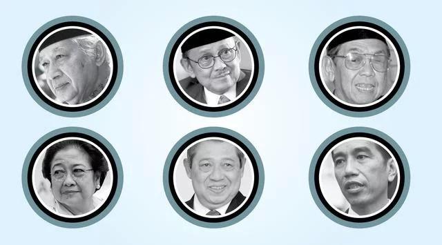 Rasio Utang Indonesia dari Masa ke Masa
