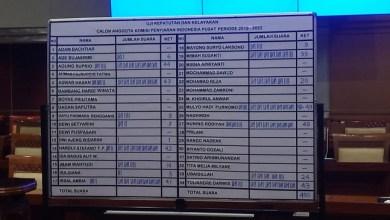 Photo of DPR Pilih Sembilan Komisioner KPI Periode 2019-2022