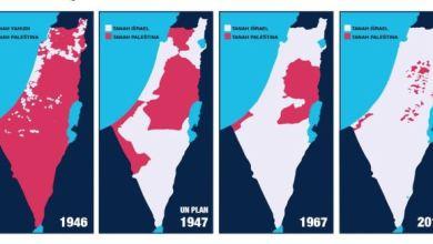 Photo of Bahaya 'Deal of Century' Bagi Wilayah Palestina