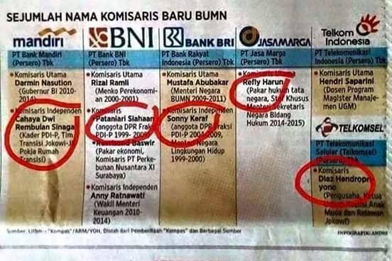 Jokowi Tebar Komisaris BUMN ke Relawan, Janji Tidak Bagi-Bagi Kursi?