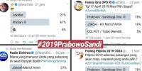 Prabowo-Sandi Unggul di Sejumlah Polling Akun Influencer, Dari Akun Media hingga Jokower
