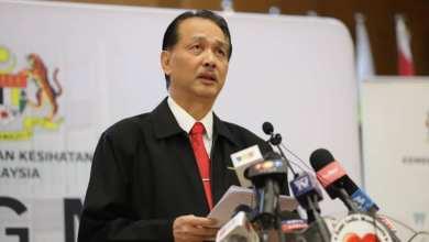Photo of Covid-19: Hampir 70 peratus pesakit di Malaysia sembuh