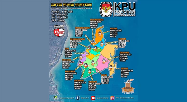 TURUN PENETAPAN DPS Kalsel Dibanding 2019, Dugaan Pemilih Ganda