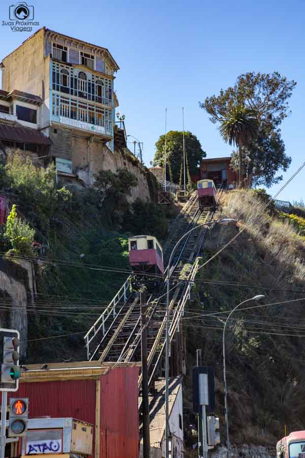 Imagem do Funicular de Valparaiso