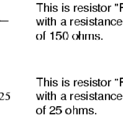 Resistor Circuit Diagram How To Wire A Light Fixture Resistors Ohm S Law Electronics Textbook Real Look Nothing Like The Zig Zag Symbol Instead They Small Tubes Or Cylinders With Two Wires Protruding For Connection