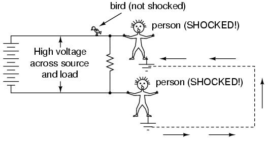 Shock Current Path Electrical Safety Electronics Textbook
