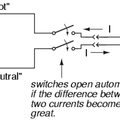 Ground Fault Wiring Diagram 2004 Toyota 4runner Safe Circuit Design Electrical Safety Electronics Textbook