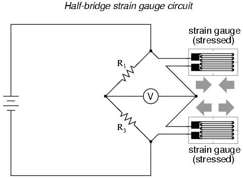 00428 strain gauge wiring diagram strain gage wiring diagram at crackthecode.co