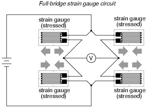 Strain Gauge Scale: Instrumentation Amp Noise Help (Noob Q)