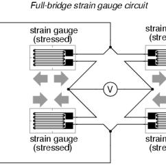 Strain Gauge Wiring Diagram 1971 Datsun 510 Gauges   Electrical Instrumentation Signals Electronics Textbook