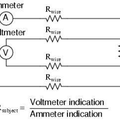 Avionics Wiring Diagrams 4 Round Trailer Plug Diagram Kelvin Wire Resistance Measurement Dc Metering Circuits We Have Lost Any Advantage Of Measuring This Way Because The Voltmeter Now Has To Measure Voltage Through A Long Pair Resistive Wires