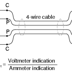 4 Wire Measurement Circuit 2001 Ford F250 Trailer Wiring Diagram Kelvin Resistance Dc Metering Circuits The Same Principle Of Using Different Contact Points For Current Conduction And Voltage Is Used In Precision Shunt Resistors Measuring Large