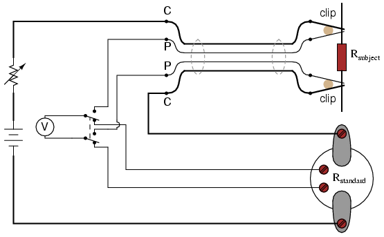 avionics wiring diagrams 1996 jeep cherokee diagram kelvin 4 wire resistance measurement dc metering circuits all current carrying wires in the above circuit are shown bold to easily distinguish them from connecting voltmeter across both resistances