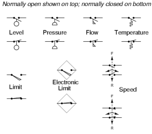 Switches, Process Actuated | Circuit Schematic Symbols