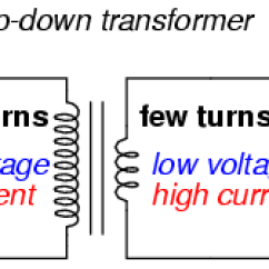 Energy Transformation Diagram Examples Mitsubishi L200 Ecu Wiring Step-up And Step-down Transformers | Electronics Textbook