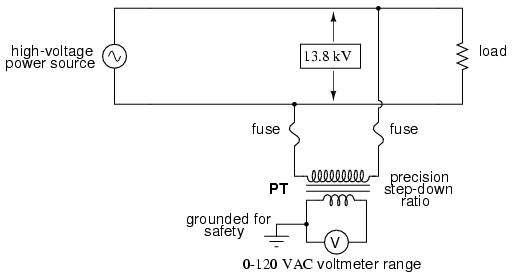 transformer diagram and how it works 3 phase induction motor wiring special transformers applications electronics instrumentation application potential precisely scales dangerous high voltage to a safe value applicable conventional voltmeter