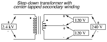 V Wiring Diagram Euro Single Phase Power Systems Polyphase Ac Circuits