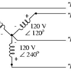 480v 3 Phase Transformer Wiring Diagram Ez Go Golf Cart Light Three-phase Y And Delta Configurations | Polyphase Ac Circuits Electronics Textbook