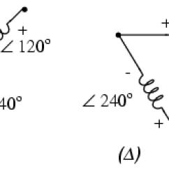 Three Phase Transformer Wiring Diagram Subaru Forester Circuits Polyphase Ac
