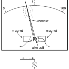 Digital Ac Ammeter Circuit Diagram Bike Wiring Voltmeters And Ammeters Metering Circuits Electronics Textbook