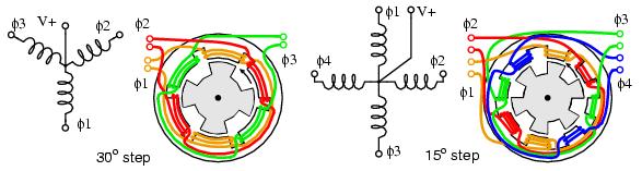 wiring diagram pole motor wiring image wiring single phase 4 pole motor wiring diagram wiring diagram on wiring diagram 4 pole motor