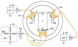 Brushless DC Motor   AC Motors   Electronics Textbook