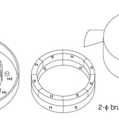 Wiring Diagram Of Refrigerator 1999 Ford Ranger Xlt Radio Brushless Dc Motor | Ac Motors Electronics Textbook
