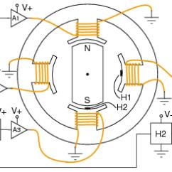 Single Phase 4 Pole Motor Wiring Diagram Orion Bms Brushless Dc | Ac Motors Electronics Textbook